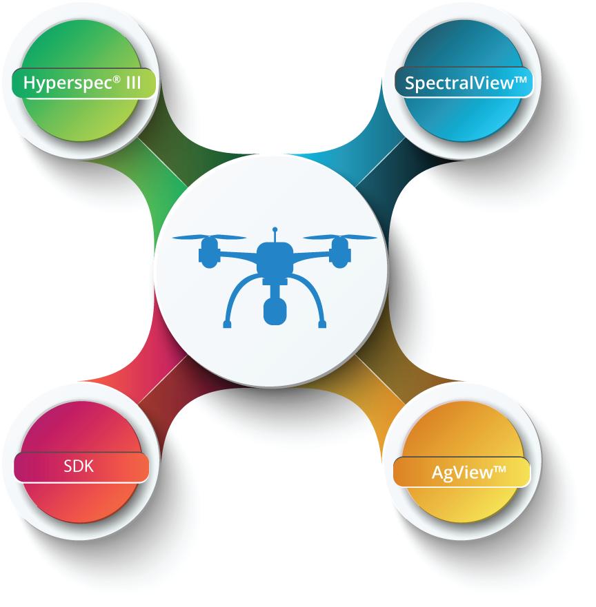 Airborne-software-graphic-NO-HEADLINE-1