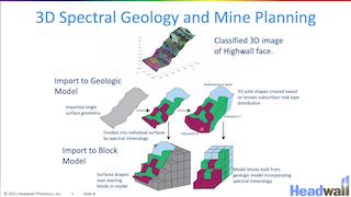 Stratus-2021_HSI-LiDAR-Analysis-Mining_Thumbnail