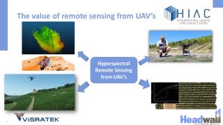 Thumbnail_HIAC-Presents_Remote-HSI_May21